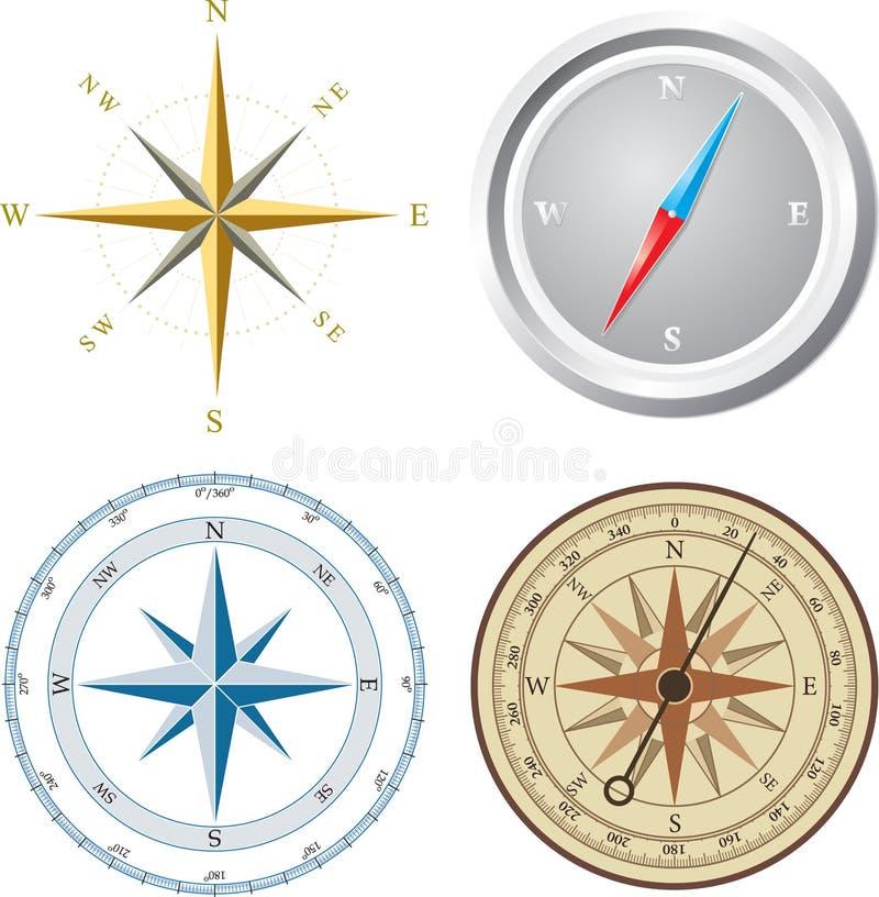 指南针例证向量 库存例证