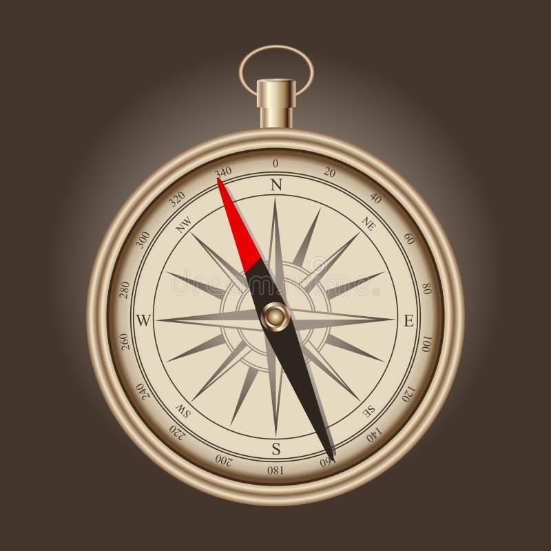 指南针向量葡萄酒 向量例证