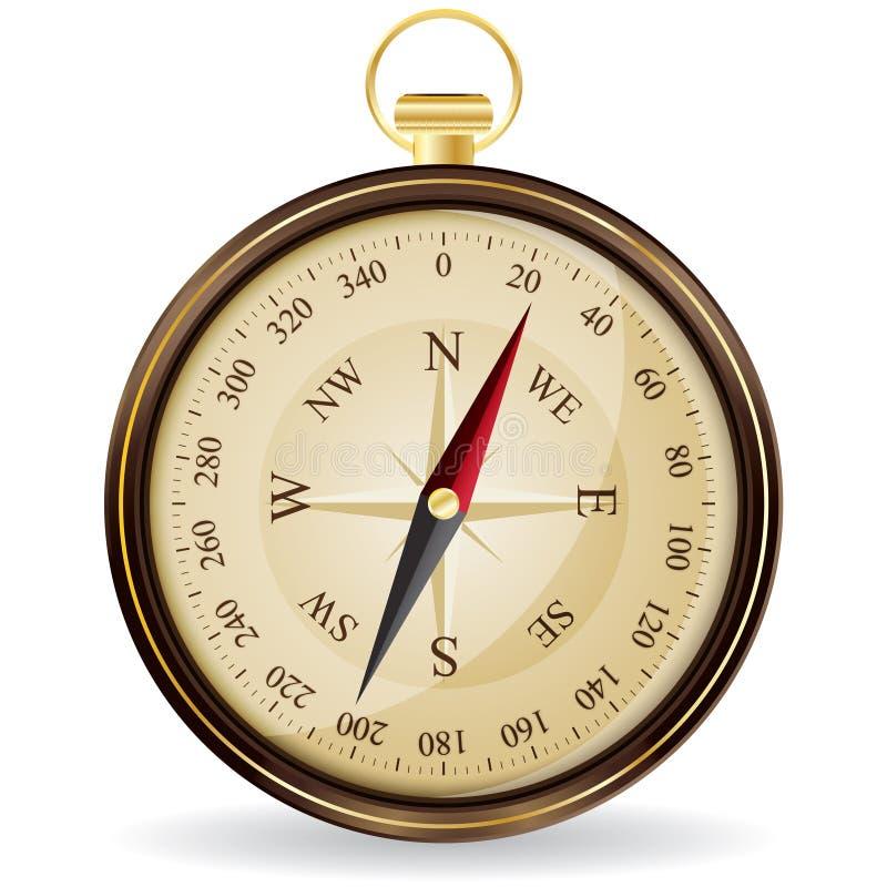 指南针向量 向量例证