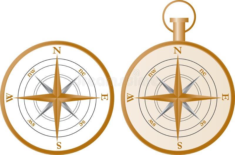 指南针向量 库存例证