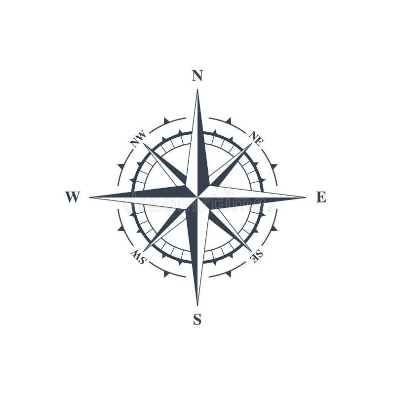指南针标志,风上升了 库存例证