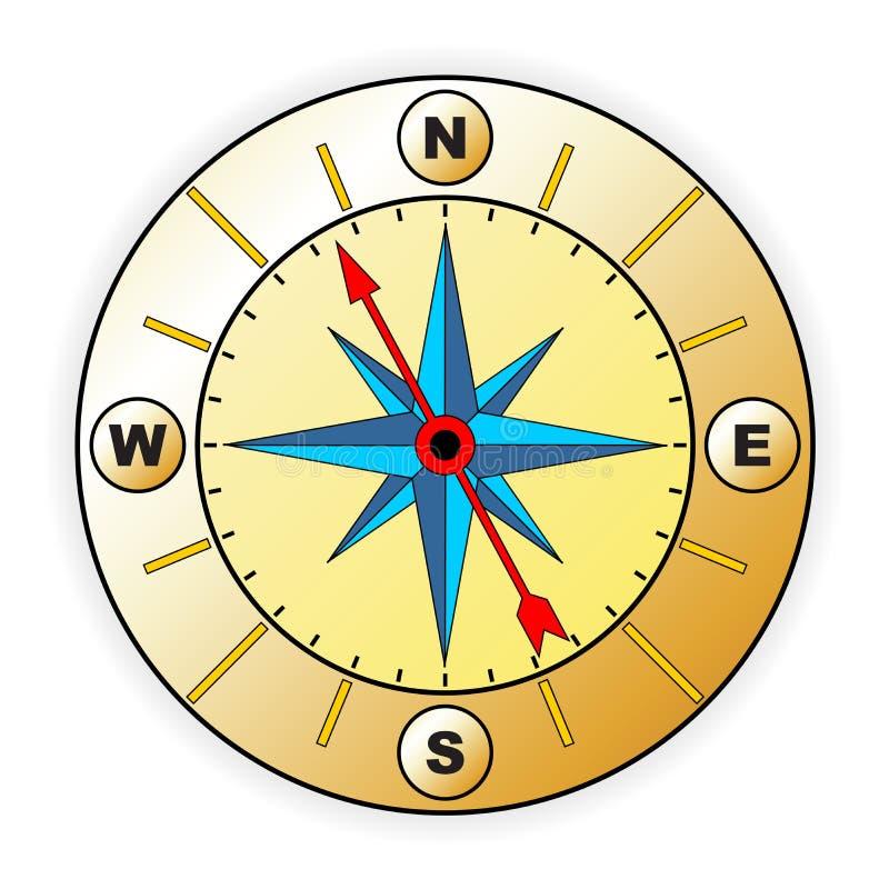 指南针windrose 皇族释放例证