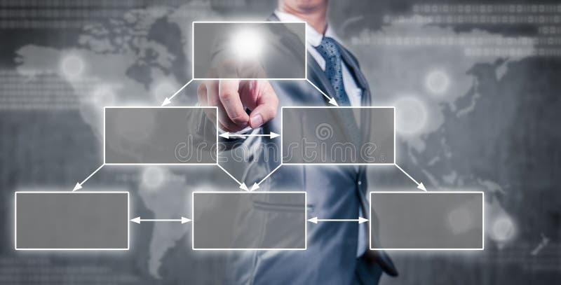 指向一张空的组织系统图的商人 库存照片