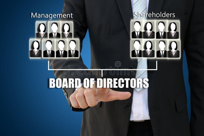 指向理事结构的企业手 库存图片
