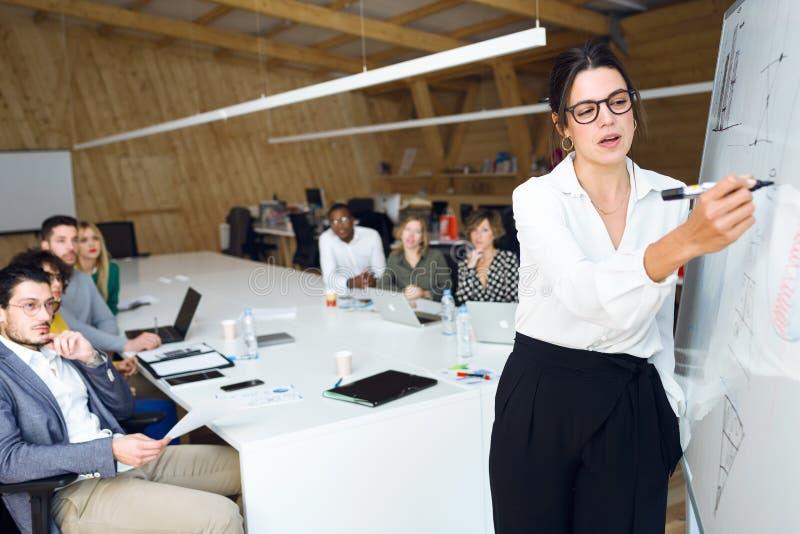 指向白色黑板的典雅的年轻女实业家和解释项目对她的coworking的地方的同事 库存图片