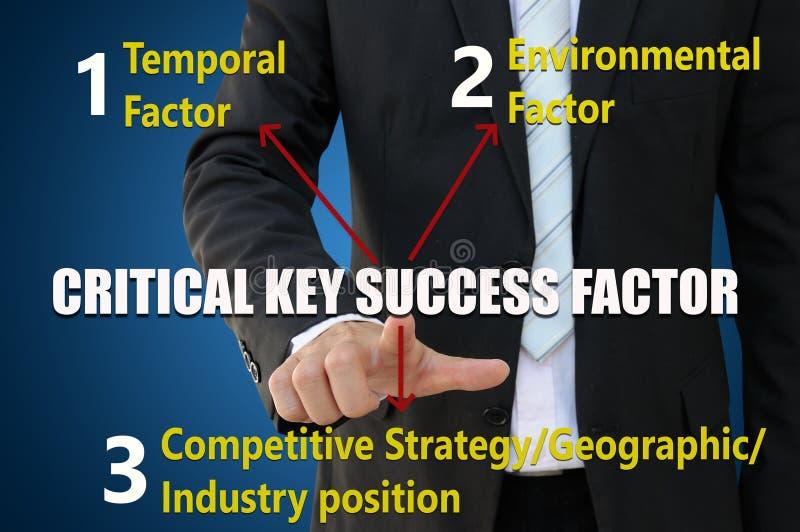 指向重要关键成功因素的商人 库存照片