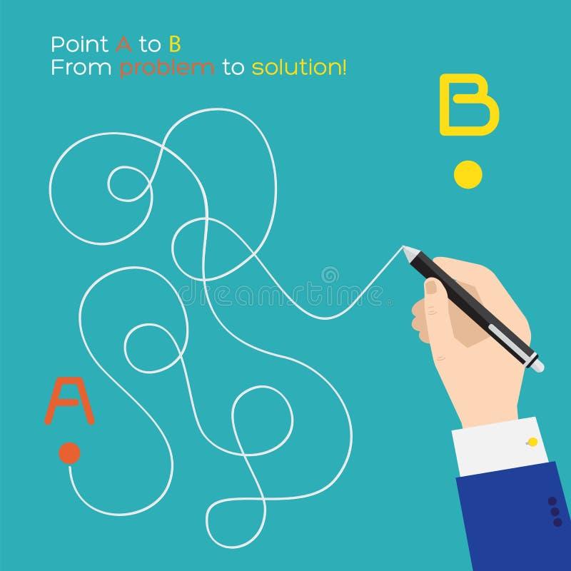指向A到B平的笔路线 向量例证