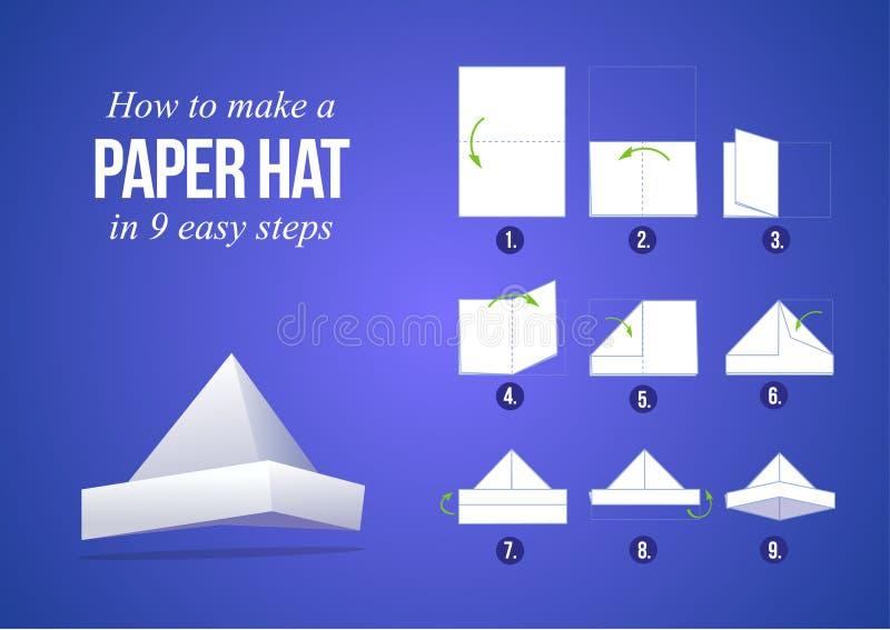 指示如何做纸帽子 库存例证