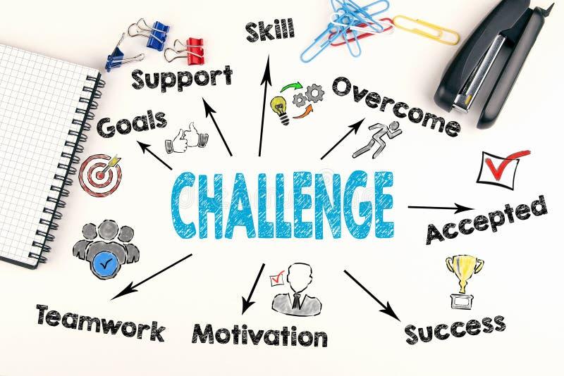 挑战概念查出的白色 与主题词和象的图 库存图片