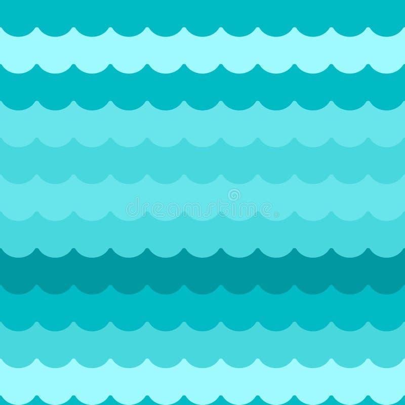 挥动背景无缝的传染媒介,重复的蓝色平的波动图式无缝 库存例证