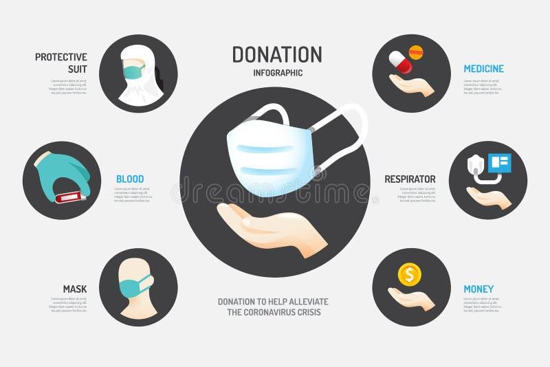 捐款帮助缓解冠状病毒危机 插图信息设计矢量图 库存例证