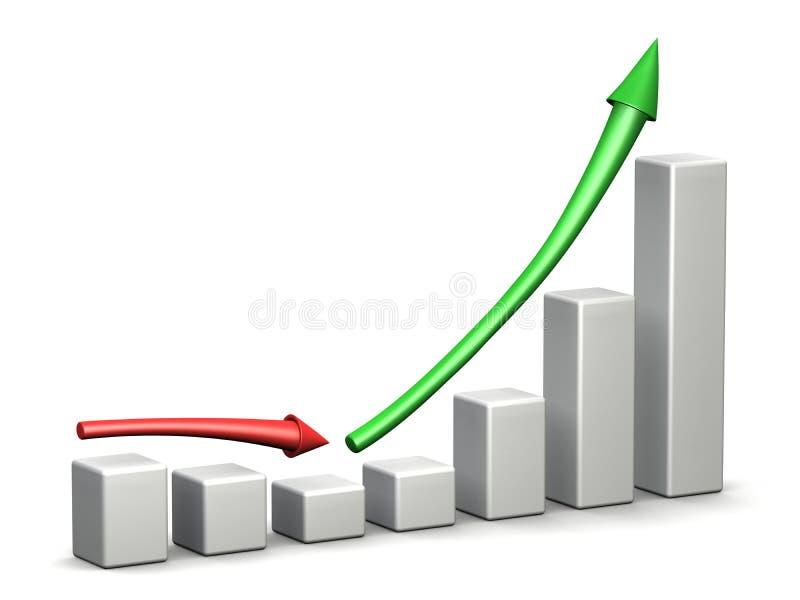损失利润恢复 向量例证