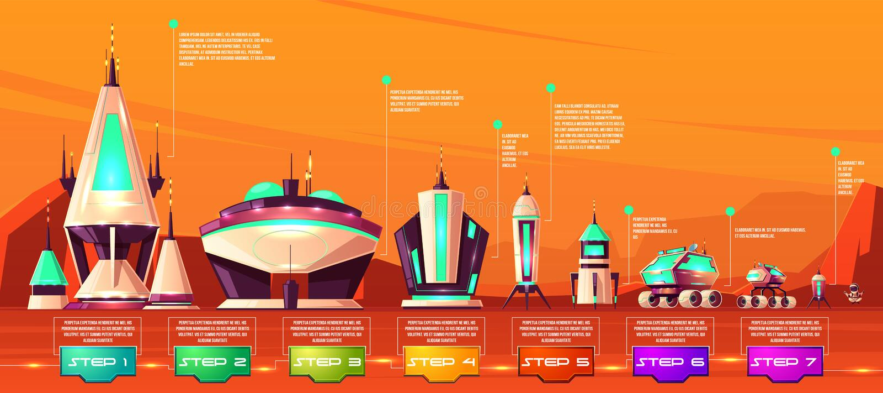 探险空间技术进展传染媒介 皇族释放例证