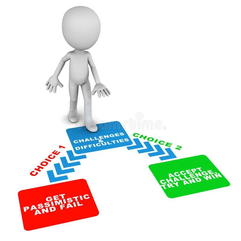 接受挑战或出故障 向量例证