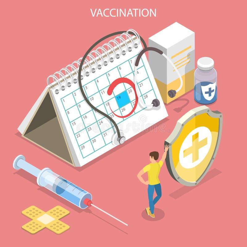 接种竞选和医疗保健的等量平的传染媒介概念 库存例证