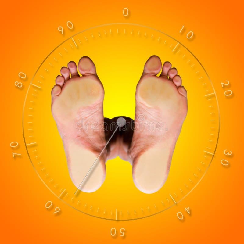 控制重量 免版税图库摄影