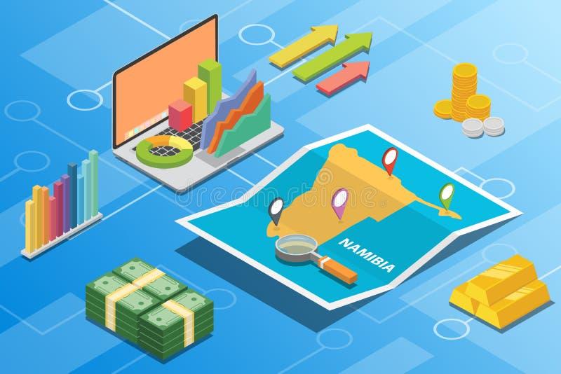 描述的纳米比亚等量财政经济情况概念国家成长扩展-传染媒介 库存例证