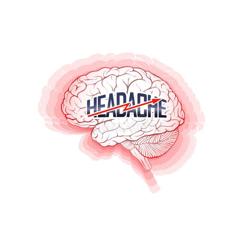 描述被激起的脑疾病的头疼概念 皇族释放例证