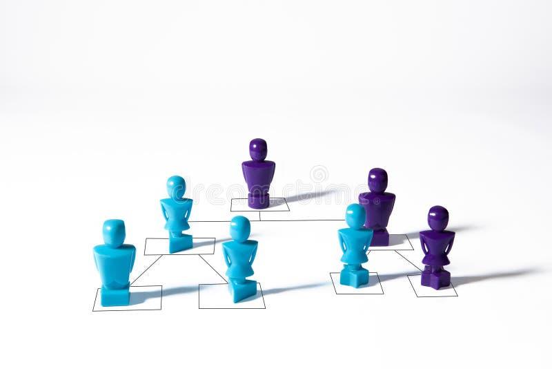 描述组织层次结构公司图的概念 免版税图库摄影