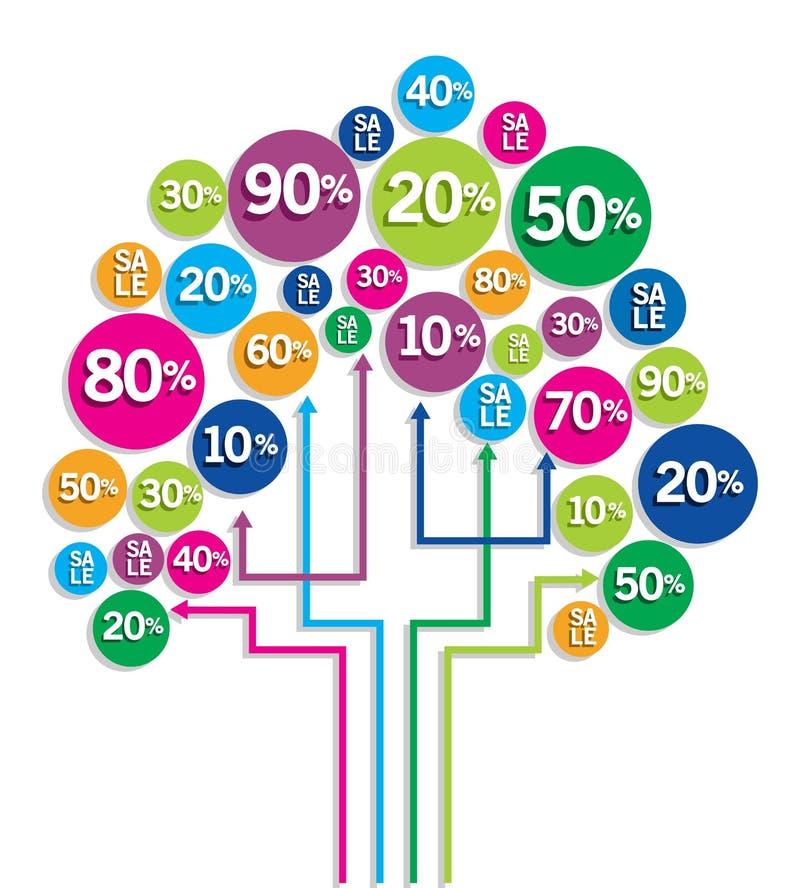 提供与按钮的销售额结构树 向量例证