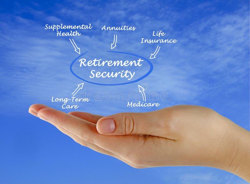 提出退休安全组分  库存图片