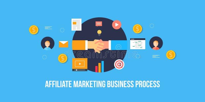 握手,合作,企业会员营销,概念的商人 平的设计传染媒介横幅 向量例证