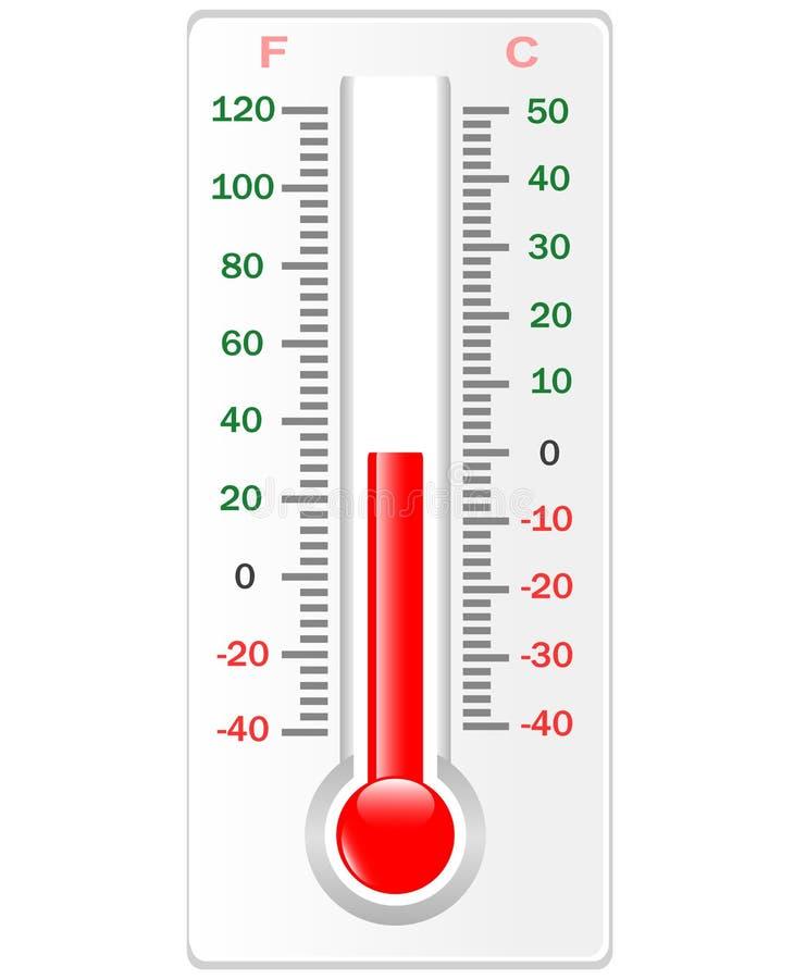 摄氏华氏温度计向量 库存例证
