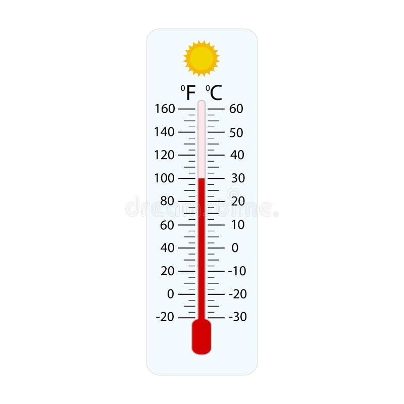 摄氏和华氏气象学温度计测量热或冷,传染媒介例证 温度计设备显示热或 库存例证