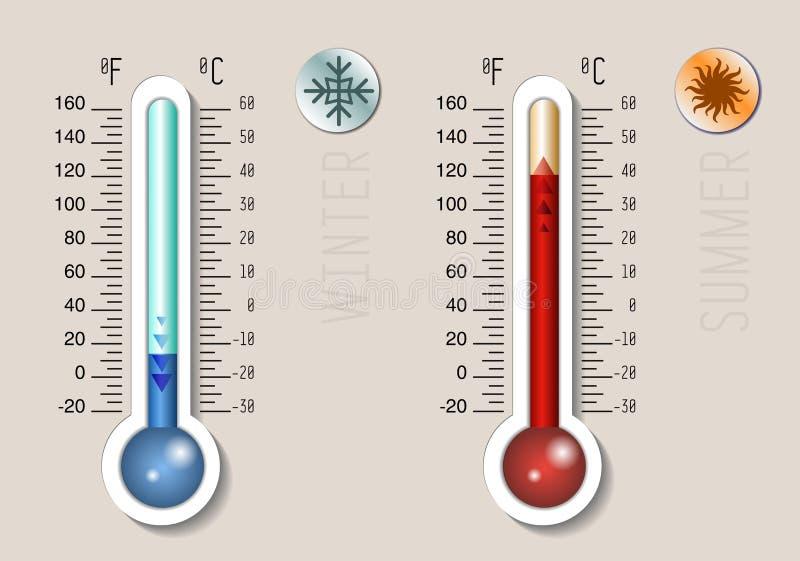 摄氏和华氏气象学温度计 皇族释放例证