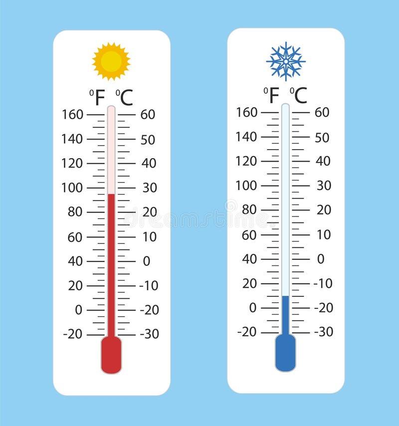 摄氏和华氏测量热a的气象学温度计 库存例证