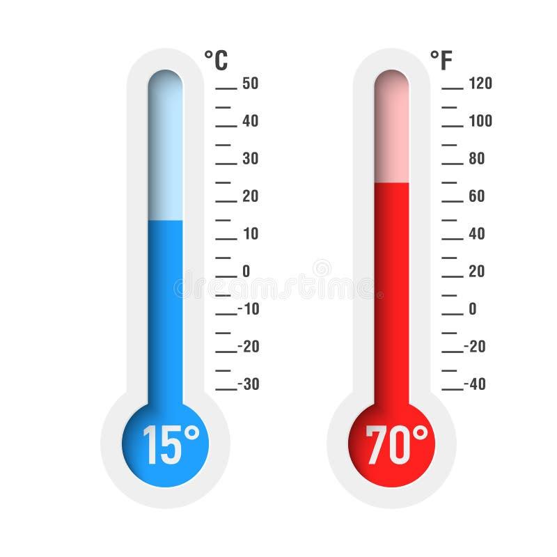 摄氏和华氏温度计 皇族释放例证