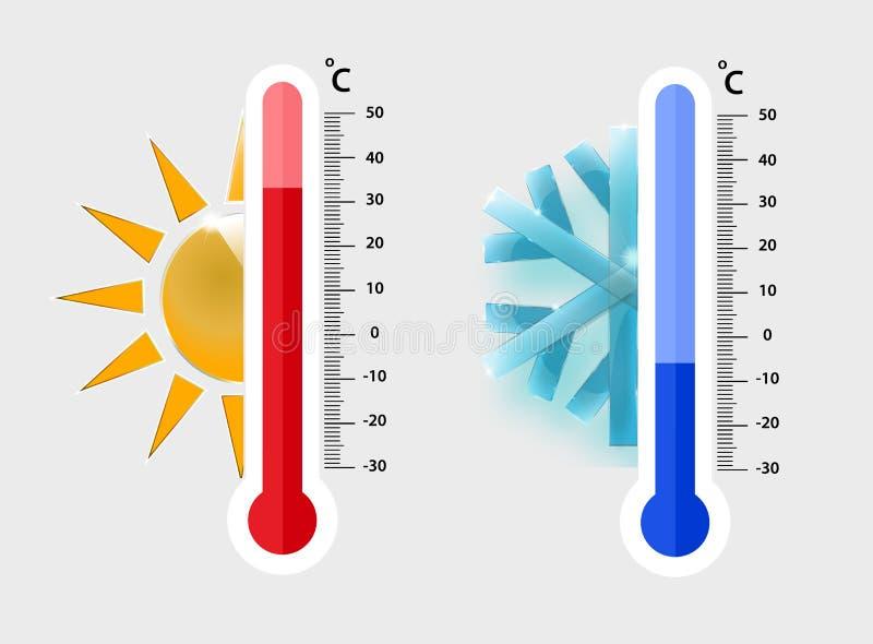 摄氏气象学温度计测量 热和寒冷,传染媒介例证 温度计热设备的陈列或 向量例证