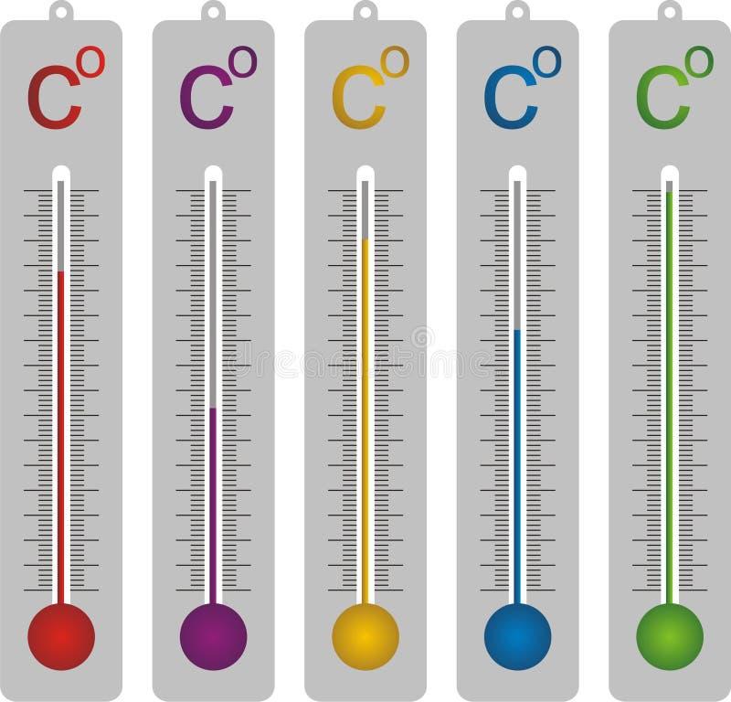 摄氏termometer 皇族释放例证