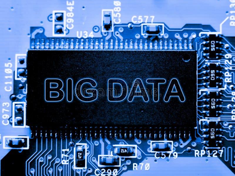 摘要,关闭Mainboard电子计算机背景 大数据 免版税图库摄影