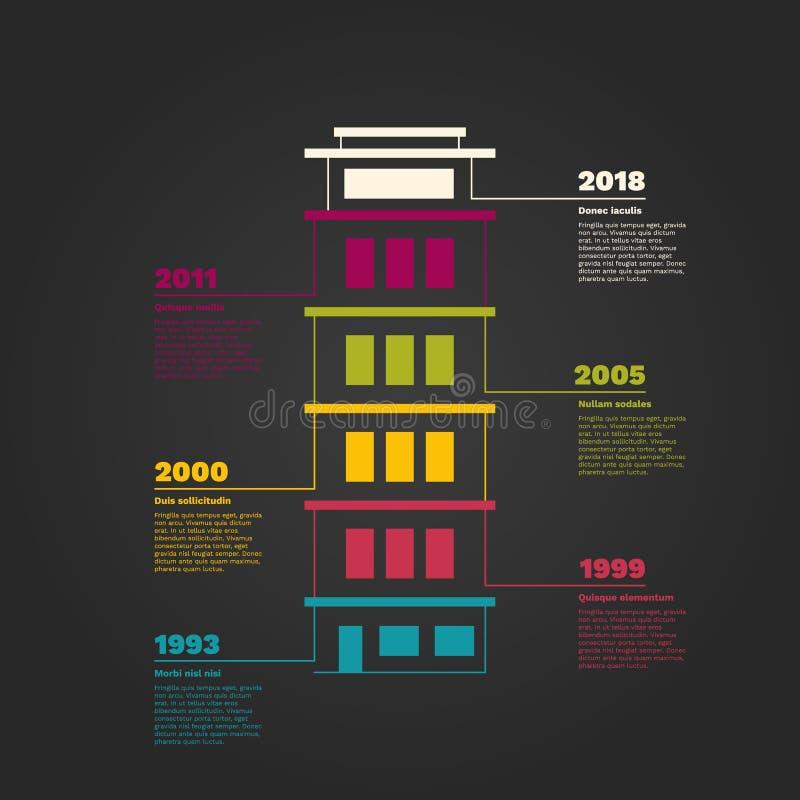 摩天大楼时间安排Infographic 向量例证