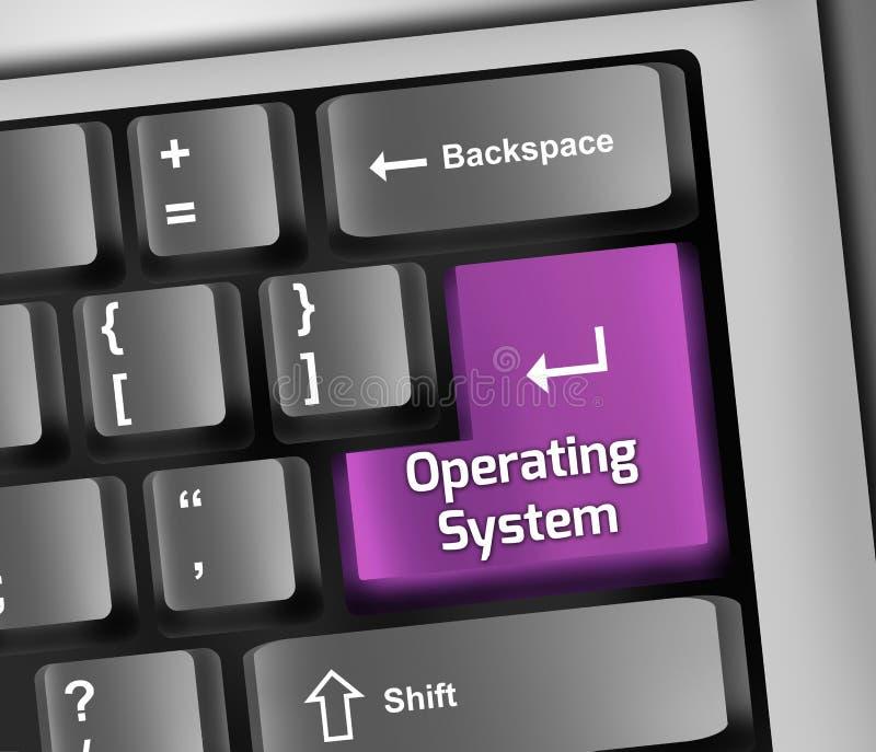 操作系统键盘的例证 库存例证