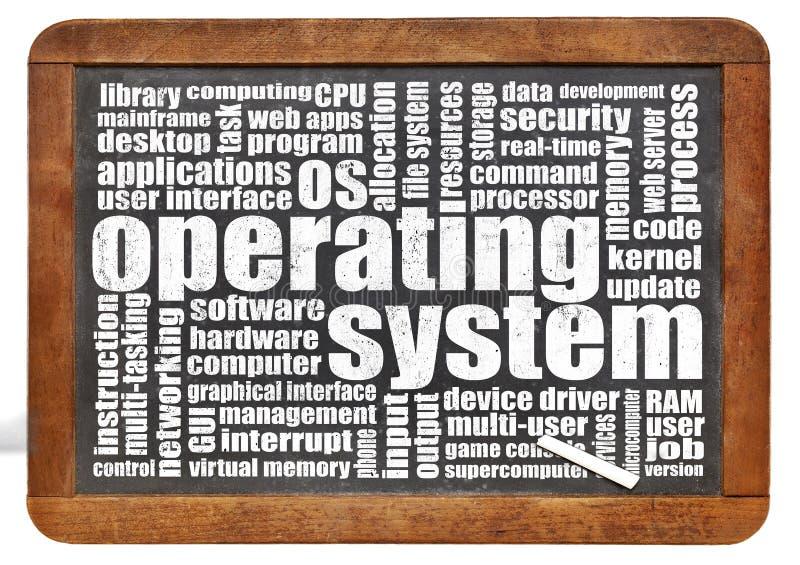 操作系统的词云彩 免版税库存图片