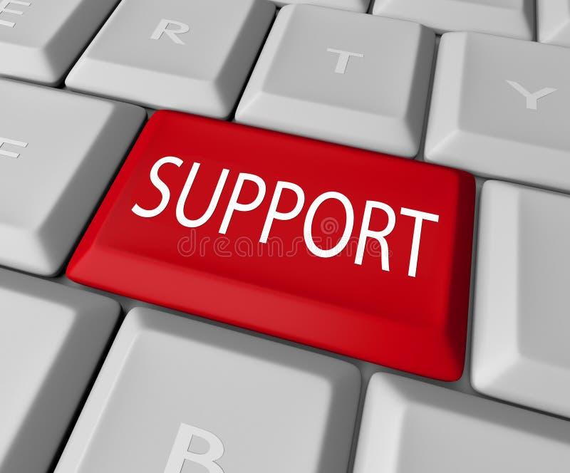 支持字计算机钥匙键盘顾客询问台 库存例证