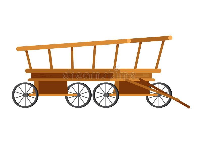 支架教练传染媒介与老轮子和古色古香的运输例证套的葡萄酒运输马车夫 向量例证