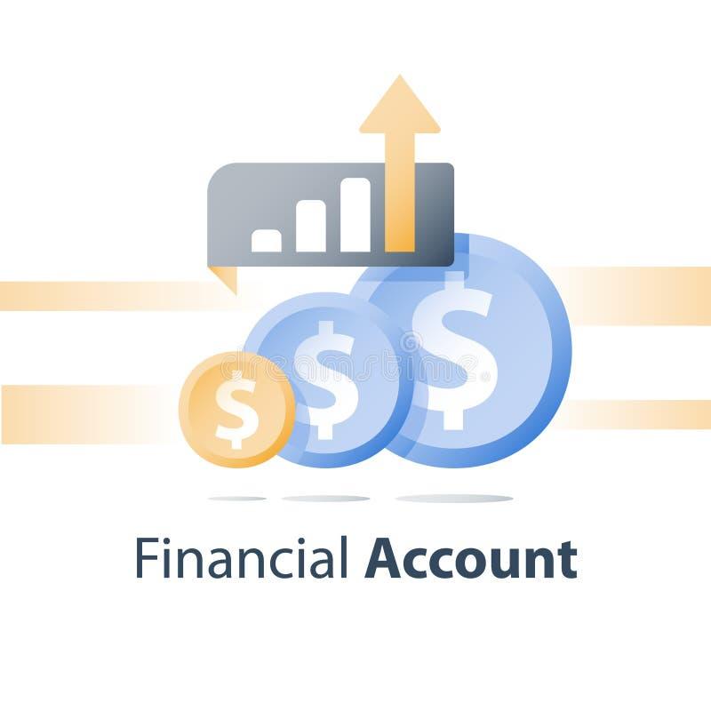 收支增量,投资总额成长,财政业绩报告,收入改善战略,利息 库存例证