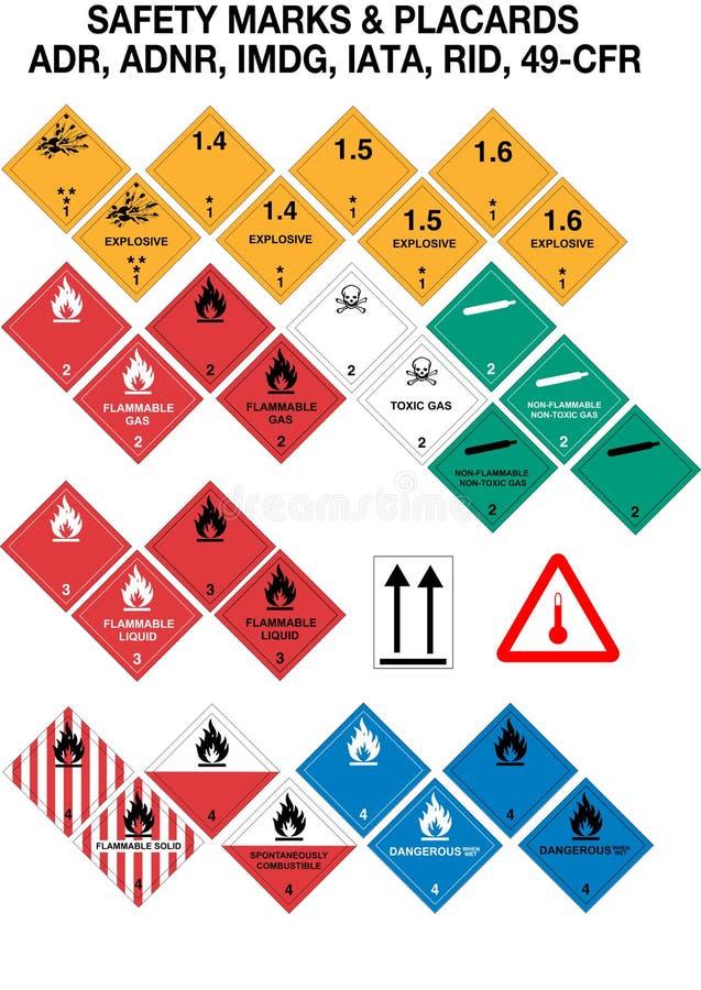 收集安全性符号警告 皇族释放例证