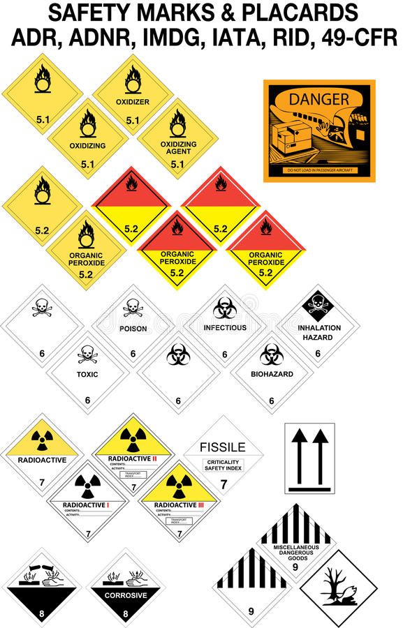 收集安全性符号警告 库存例证