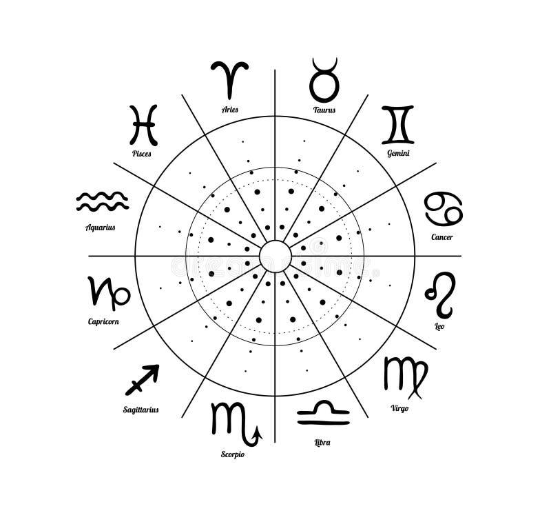 改变黄道十二宫的周期 占星术占星 库存例证