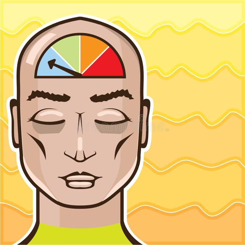 放松机敏的测量仪思考的人传染媒介 皇族释放例证