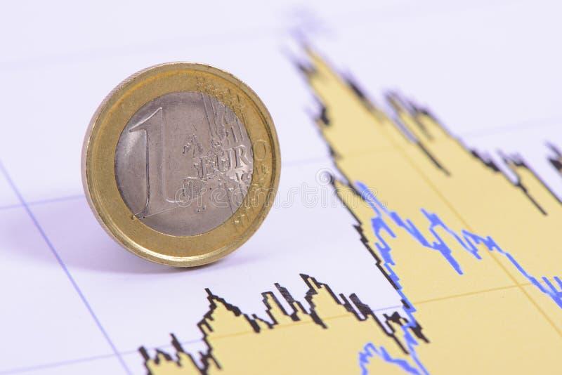 放置在外汇市场图的欧洲货币硬币  免版税库存照片