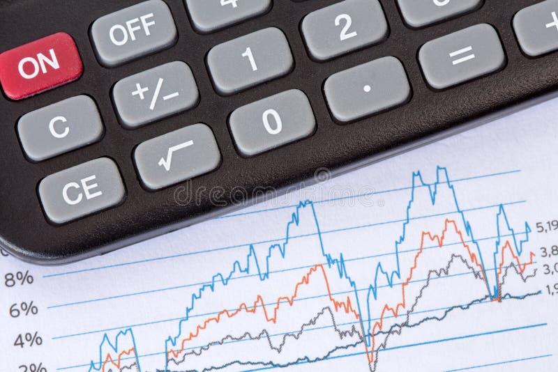 财政图表分析 免版税库存照片