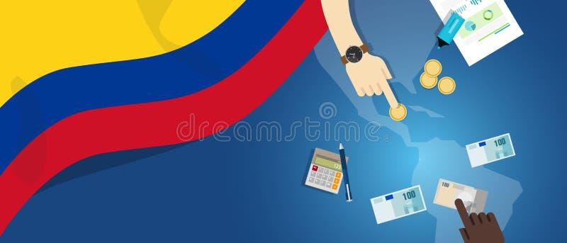 财政银行业务预算的哥伦比亚经济财政金钱贸易概念例证与旗子地图和货币的 皇族释放例证
