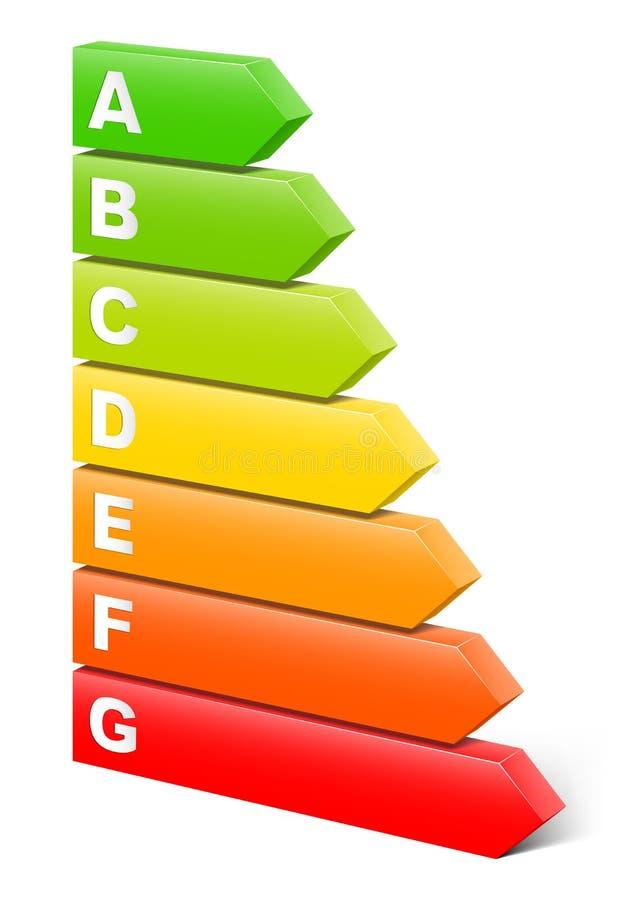 效率能源评级 向量例证