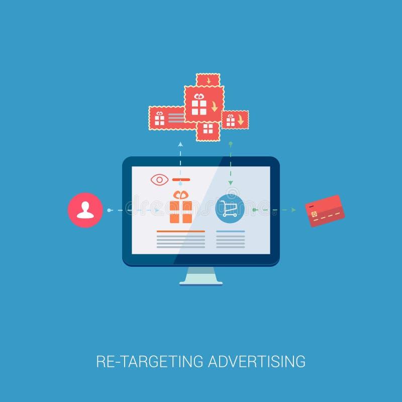 敏感横幅平广告设计和的逻辑分析方法 皇族释放例证