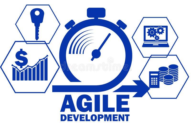 敏捷软件开发的概念 皇族释放例证